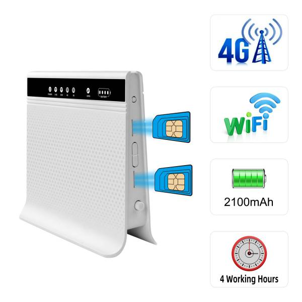 Dual SIM Slots LTE router with backup battery