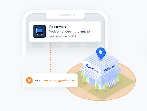 Geofencing and Place Detection
