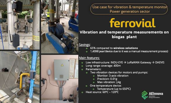 Vibration monitor in biogas plant