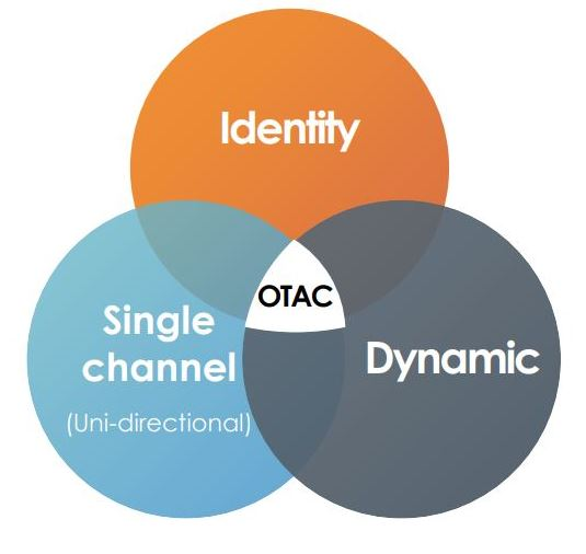 OTAC (One-Time Authentication Code)